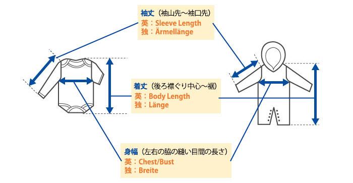 eed9a31c8e1 各種アパレルサイズ表|eBay(イーベイ)公認の海外オークションサイト ...